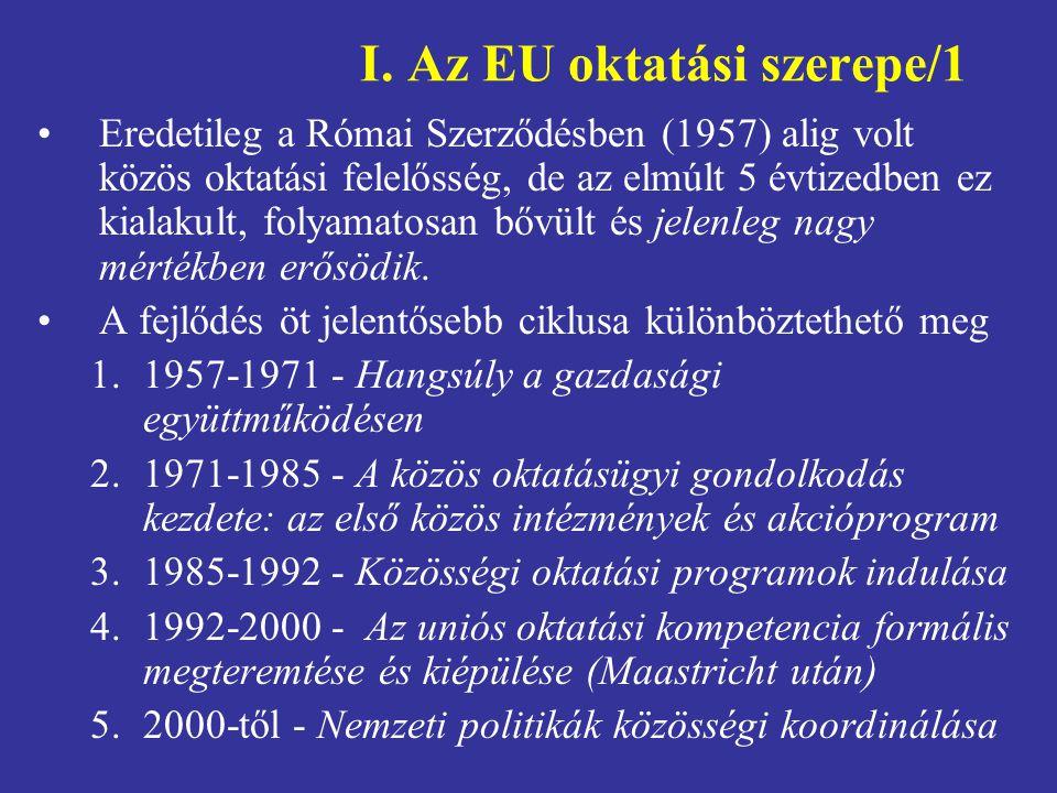I. Az EU oktatási szerepe/1