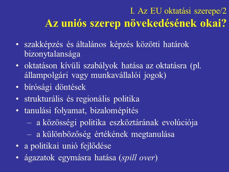 I. Az EU oktatási szerepe/2 Az uniós szerep növekedésének okai