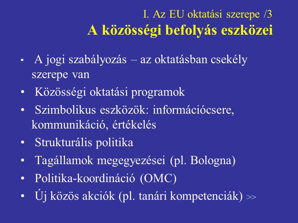 I. Az EU oktatási szerepe /3 A közösségi befolyás eszközei