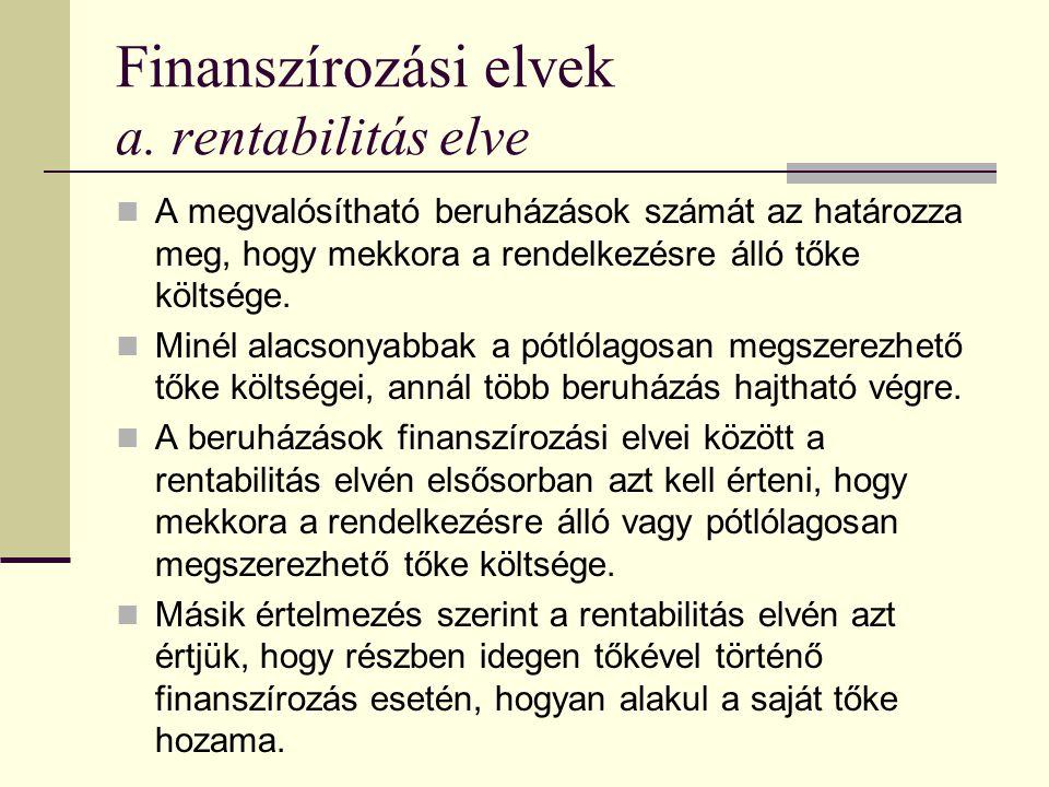 Finanszírozási elvek a. rentabilitás elve