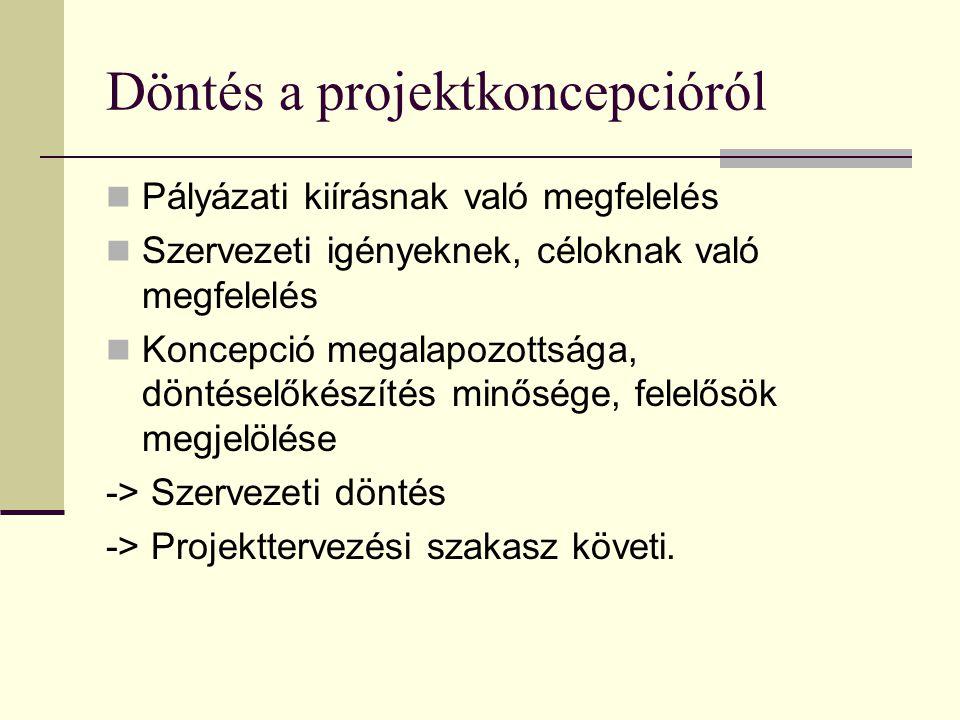 Döntés a projektkoncepcióról