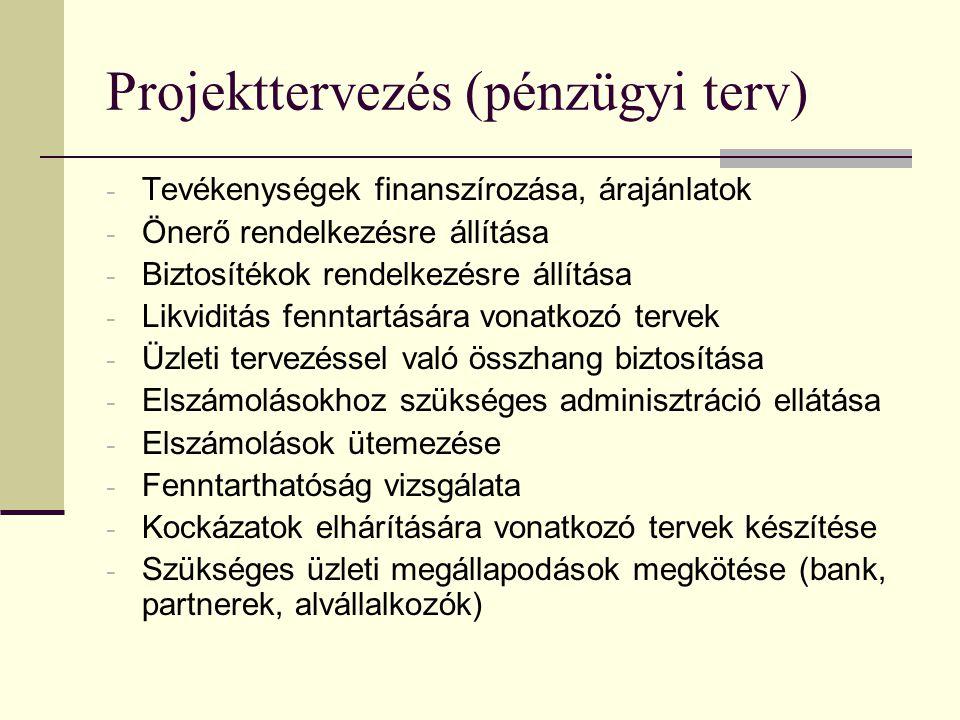 Projekttervezés (pénzügyi terv)