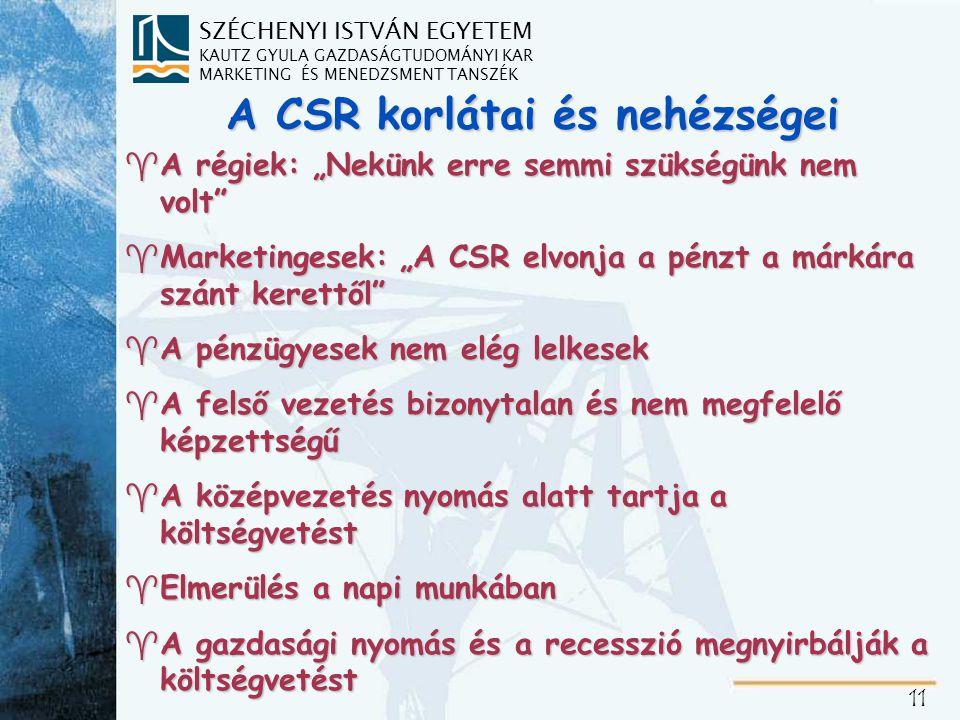 CSR Kié a CSR tevékenység