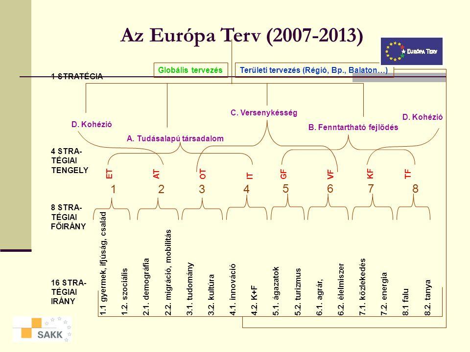 Az Európa Terv (2007-2013) 1 2 3 4 5 6 7 8 Globális tervezés