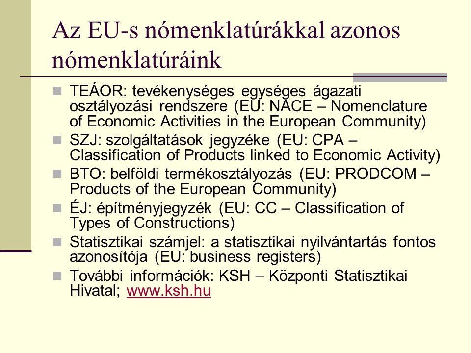 Az EU-s nómenklatúrákkal azonos nómenklatúráink