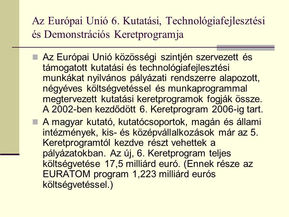 Az Európai Unió 6. Kutatási, Technológiafejlesztési és Demonstrációs Keretprogramja