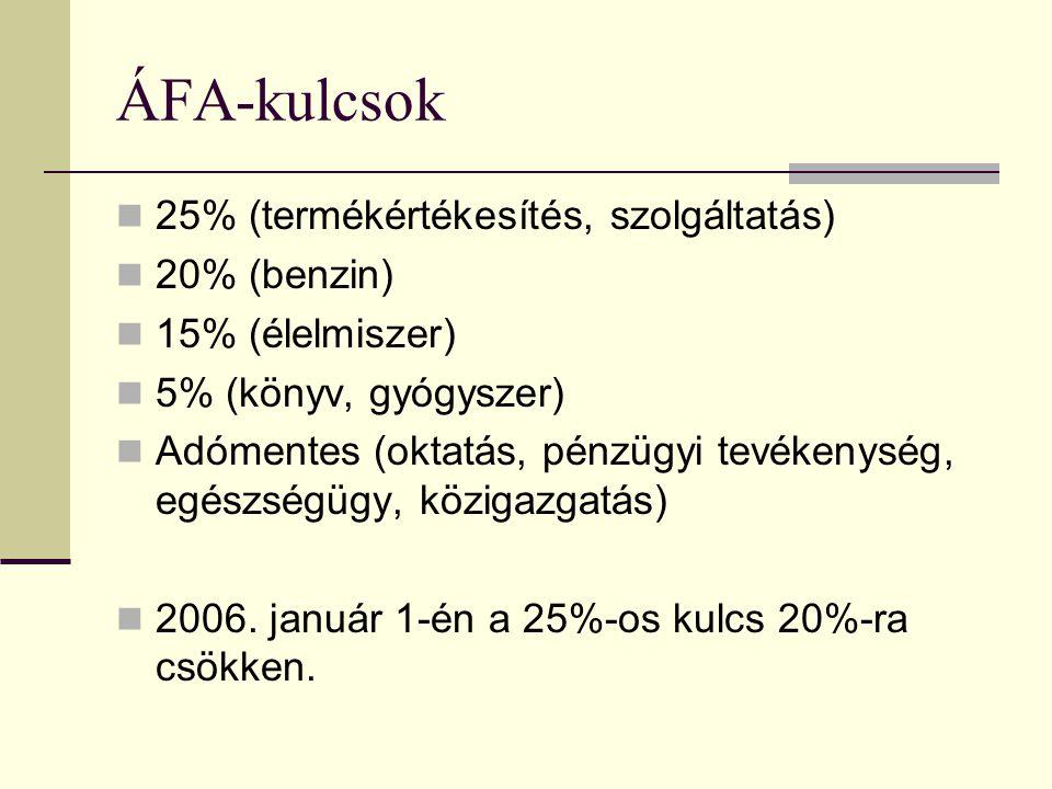 ÁFA-kulcsok 25% (termékértékesítés, szolgáltatás) 20% (benzin)
