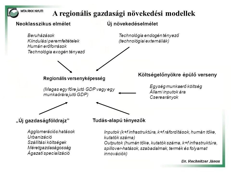A regionális gazdasági növekedési modellek