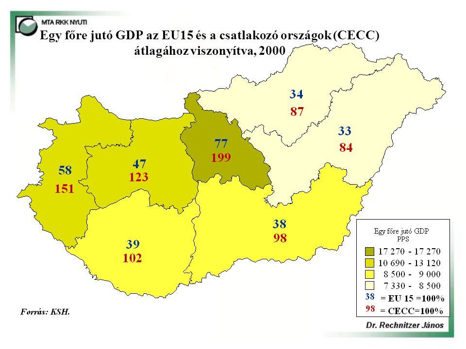Egy főre jutó GDP az EU15 és a csatlakozó országok (CECC) átlagához viszonyítva, 2000