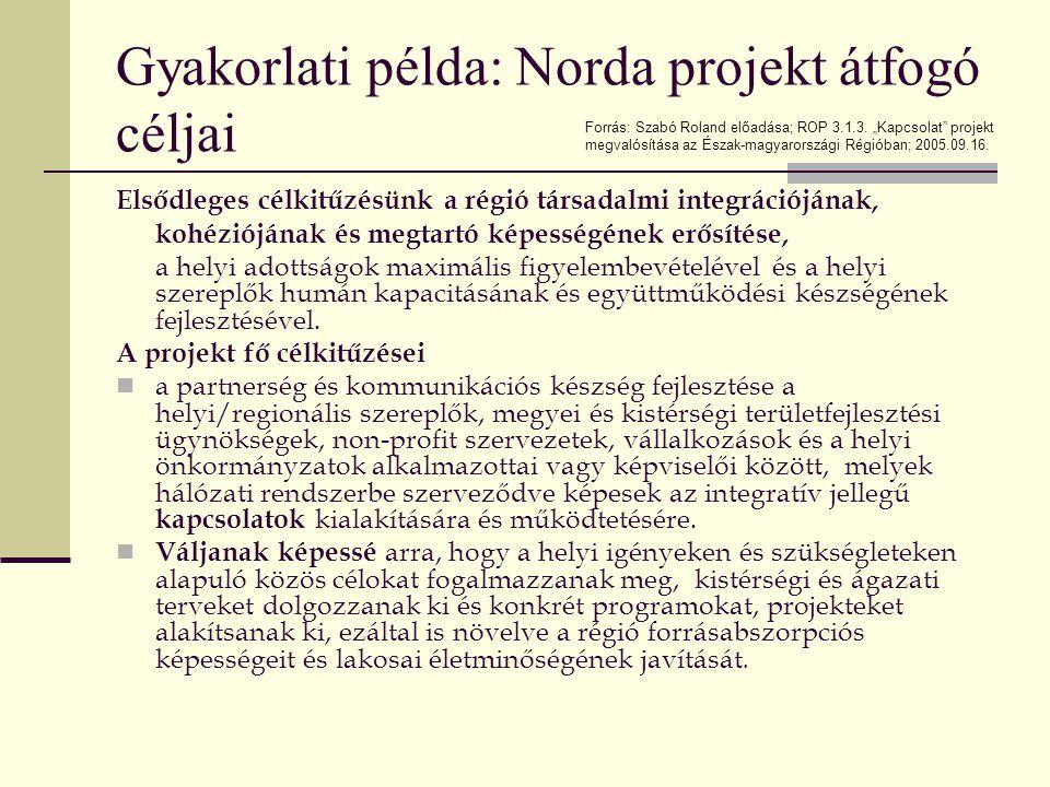 Gyakorlati példa: Norda projekt átfogó céljai