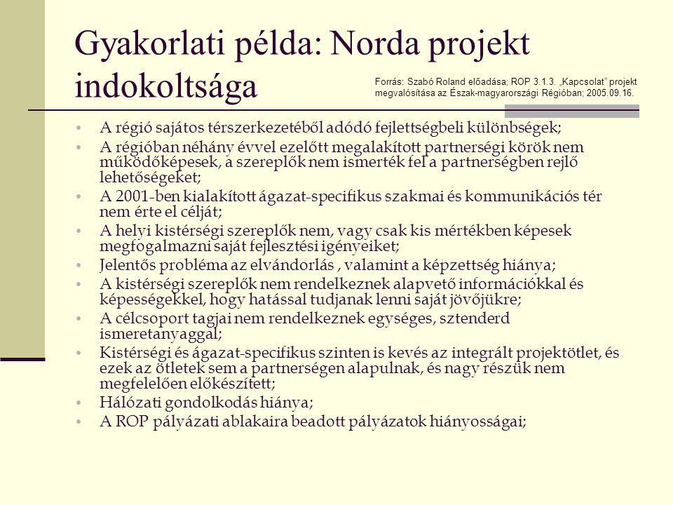 Gyakorlati példa: Norda projekt indokoltsága
