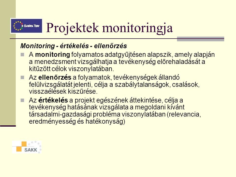 Projektek monitoringja