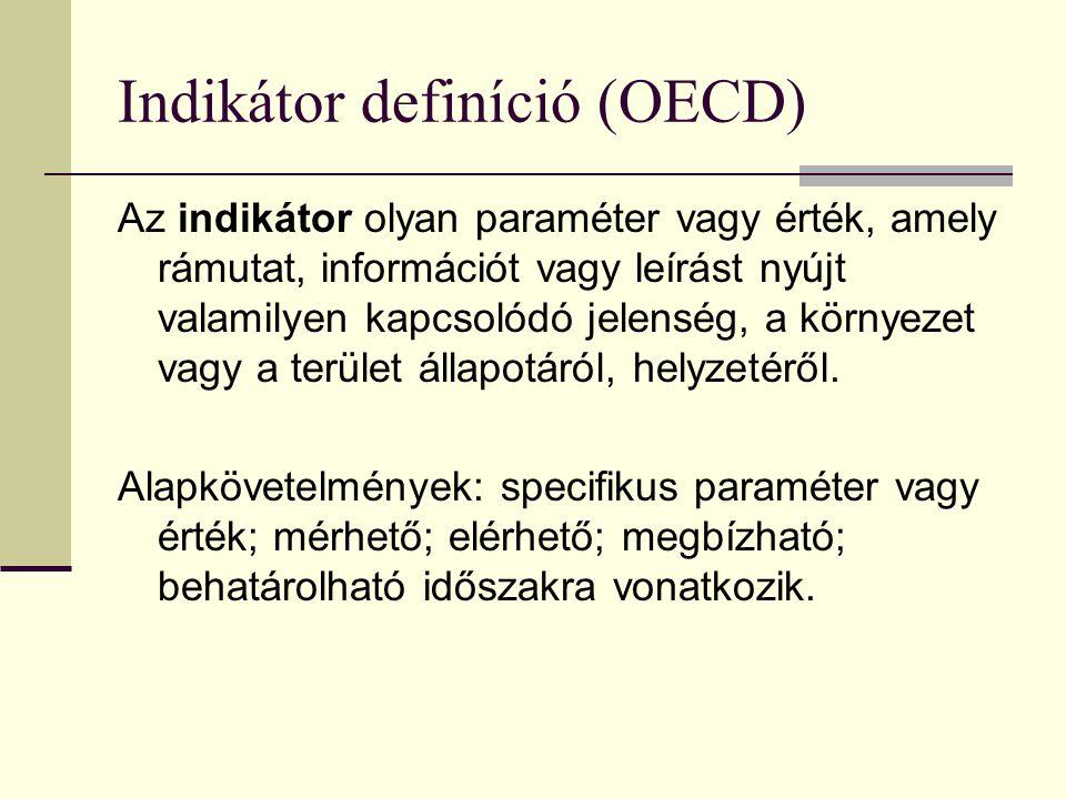 Indikátor definíció (OECD)