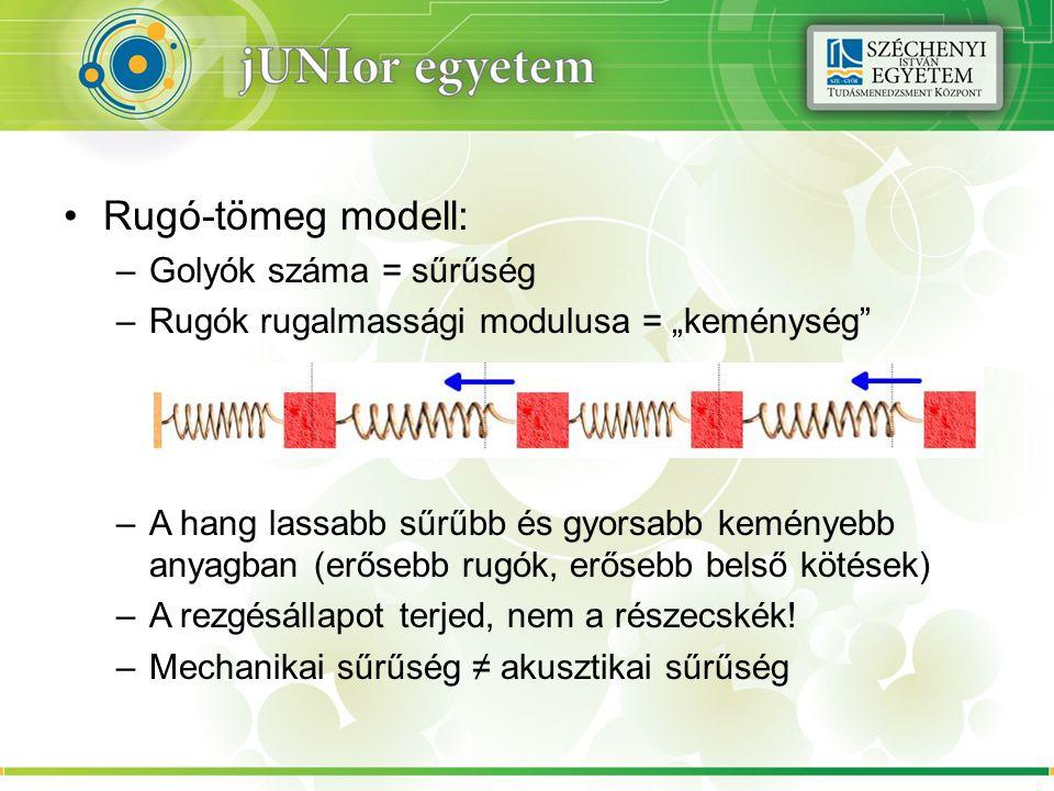 Rugó-tömeg modell: Golyók száma = sűrűség