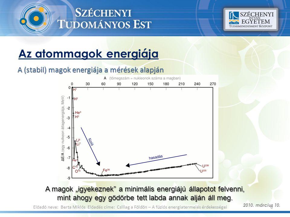 Az atommagok energiája