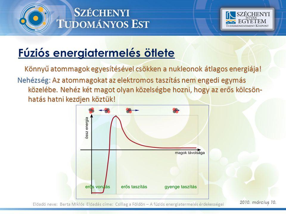 Fúziós energiatermelés ötlete