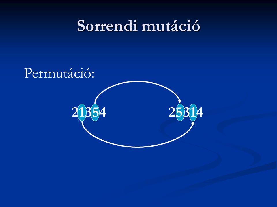 Sorrendi mutáció Permutáció: 21354 25314