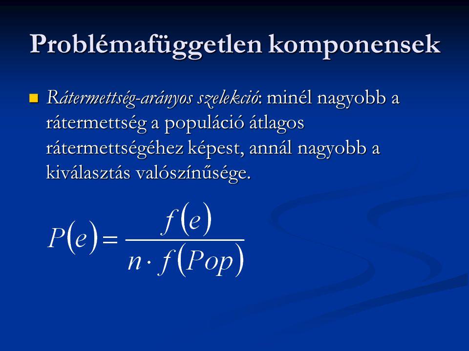 Problémafüggetlen komponensek