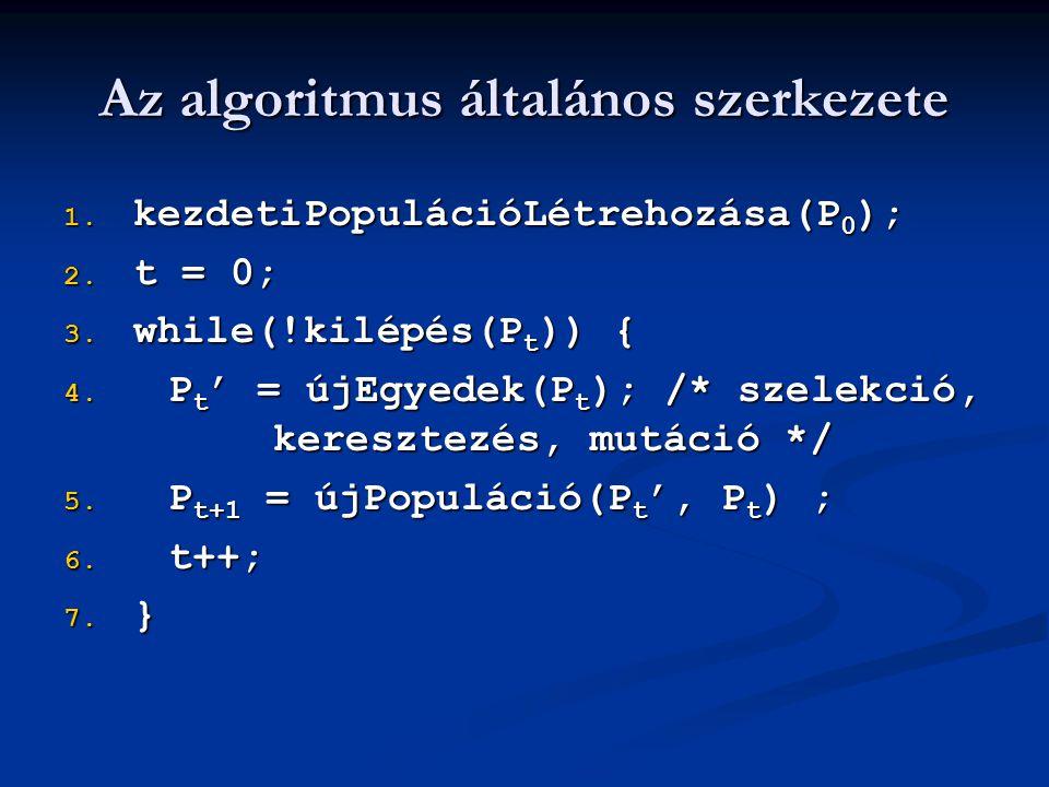 Az algoritmus általános szerkezete