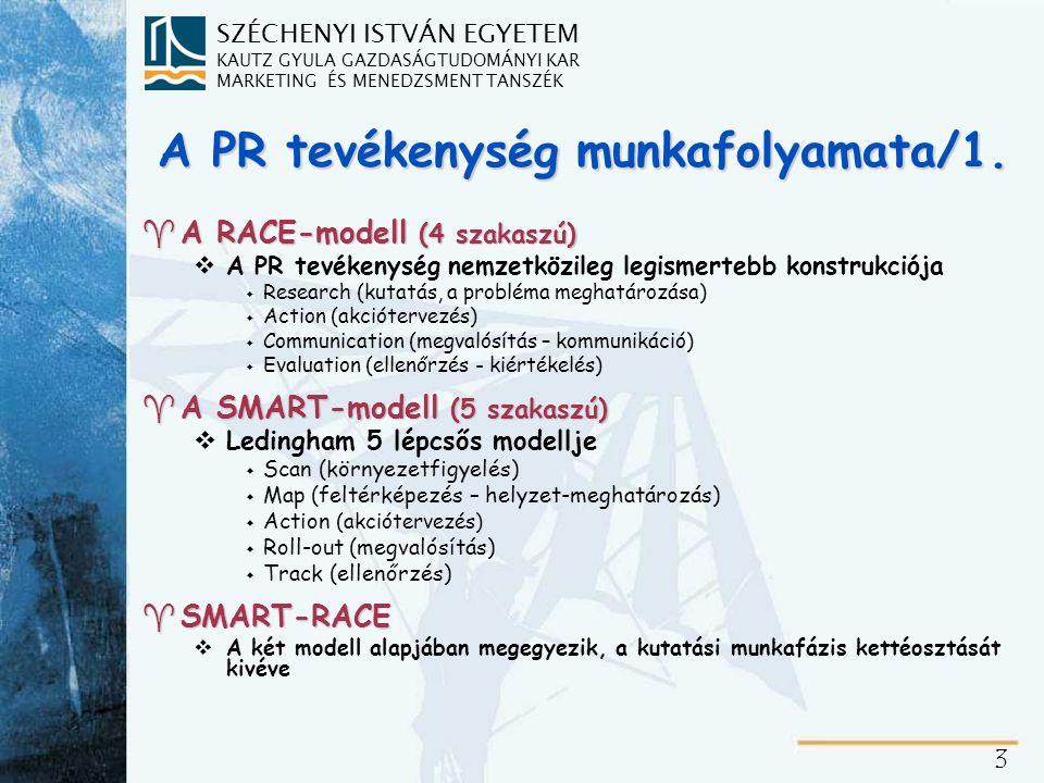 A PR tevékenység munkafolyamata/2.