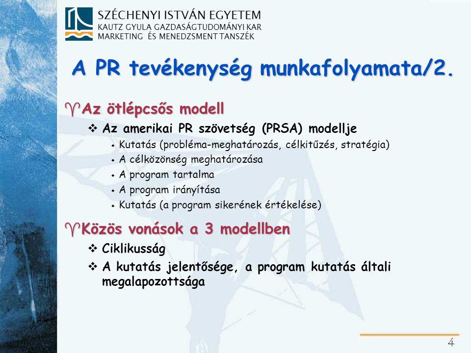 Az ügynökségi munka Szeles-féle folyamatmodellje és a nemzetközi előírások