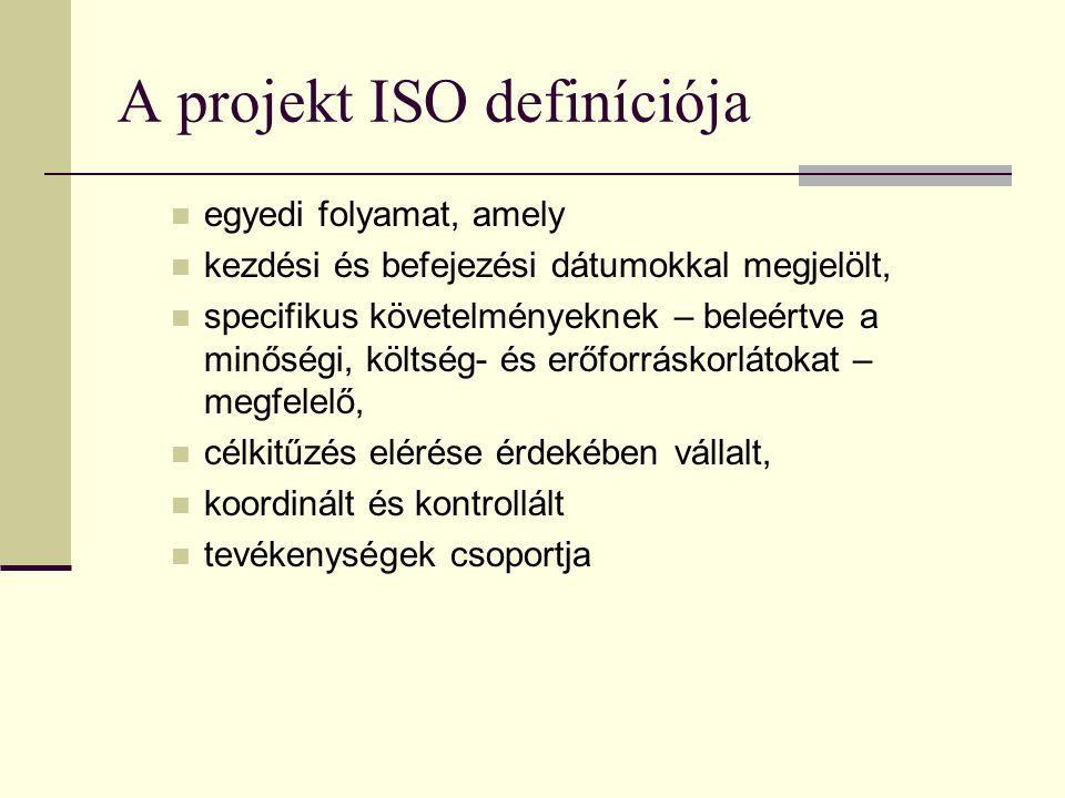 A projekt ISO definíciója
