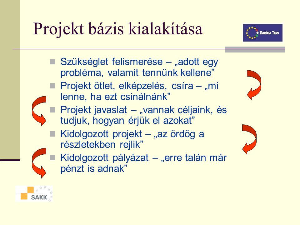 Projekt bázis kialakítása
