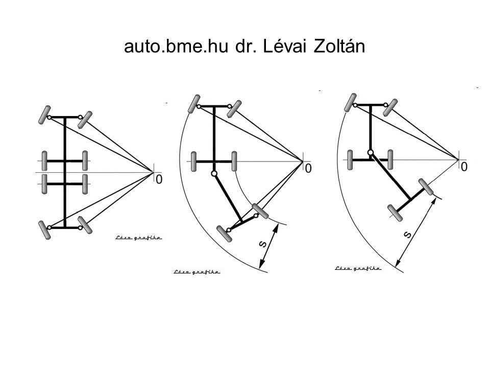 auto.bme.hu dr. Lévai Zoltán