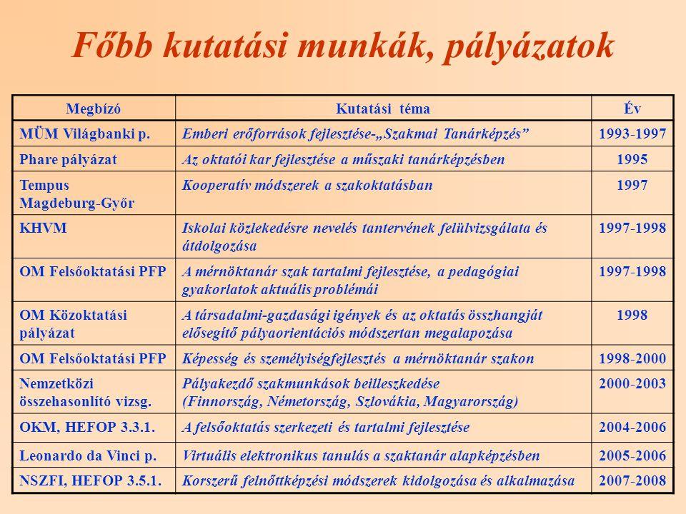 Főbb kutatási munkák, pályázatok