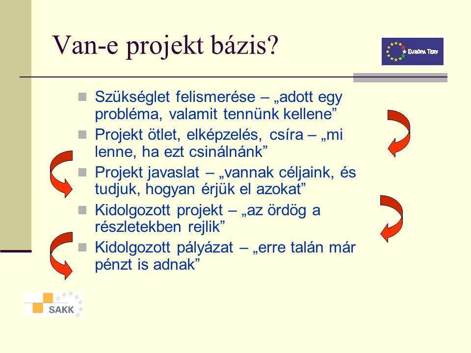 """Van-e projekt bázis Szükséglet felismerése – """"adott egy probléma, valamit tennünk kellene"""
