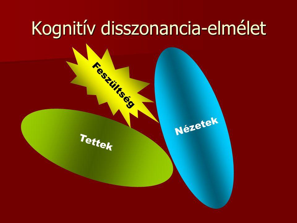 Kognitív disszonancia-elmélet