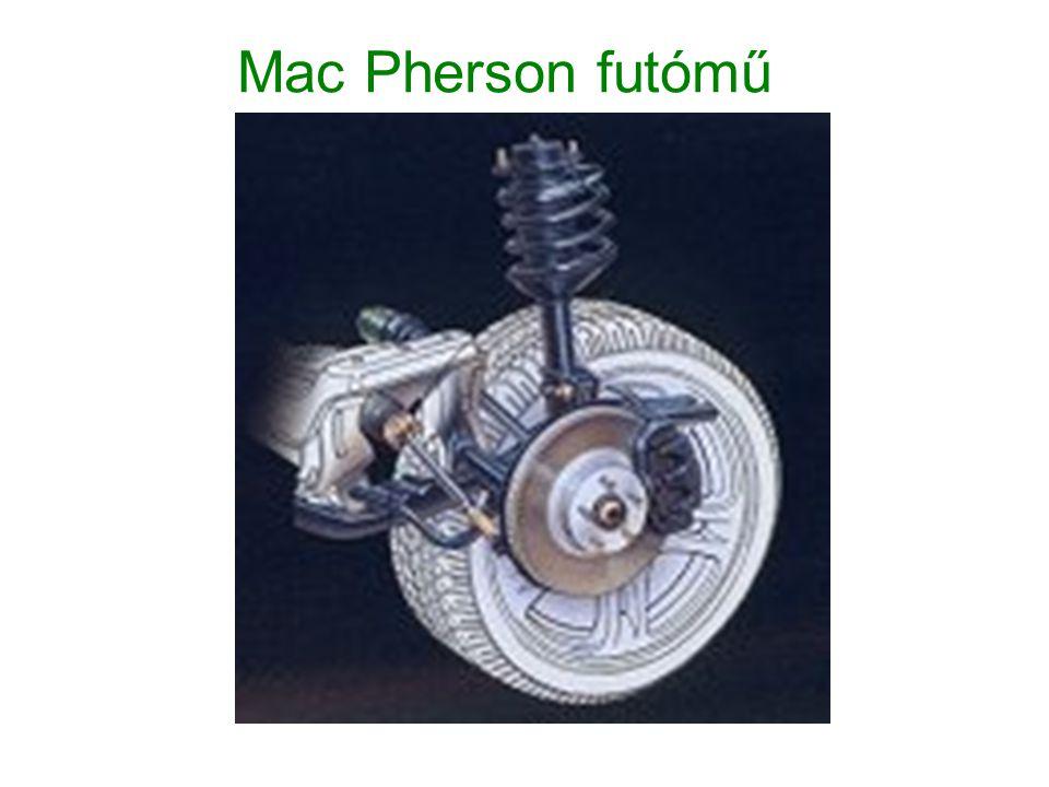 Mac Pherson futómű