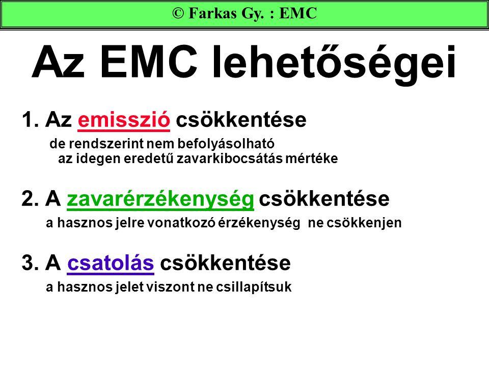 Az EMC lehetőségei 1. Az emisszió csökkentése