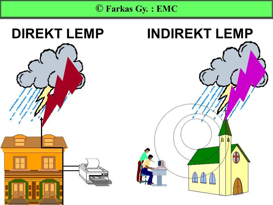 © Farkas Gy. : EMC DIREKT LEMP INDIREKT LEMP