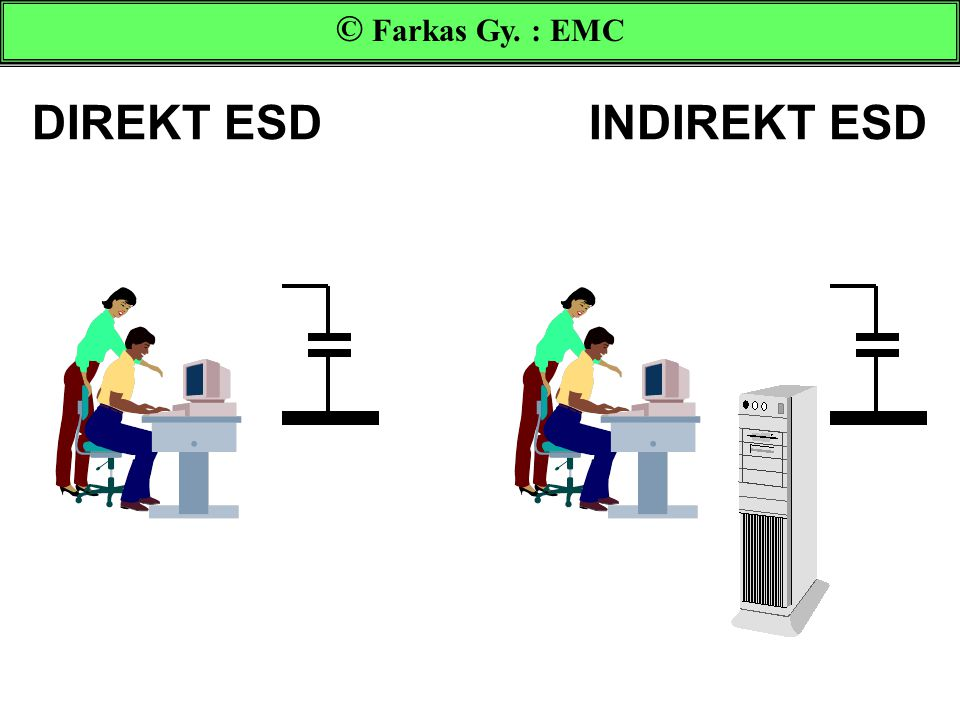 DIREKT ESD INDIREKT ESD