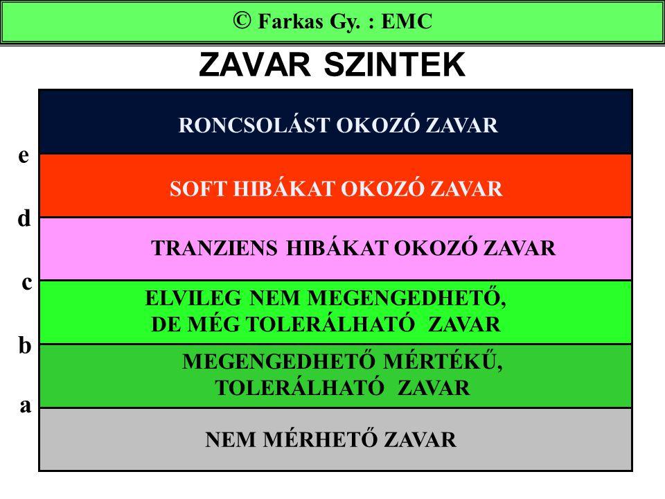 ZAVAR SZINTEK © Farkas Gy. : EMC e d c b a RONCSOLÁST OKOZÓ ZAVAR