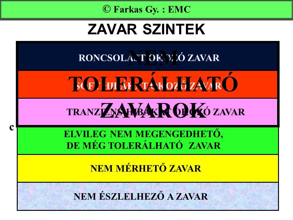 NEM TOLERÁLHATÓ ZAVAROK