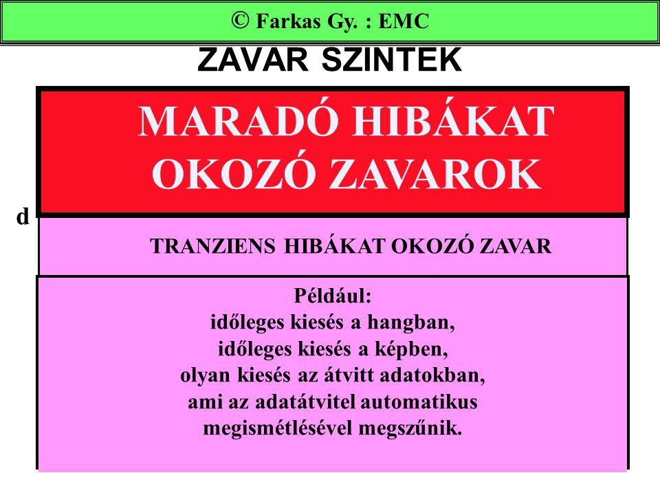 MARADÓ HIBÁKAT OKOZÓ ZAVAROK TRANZIENS HIBÁKAT OKOZÓ ZAVAR