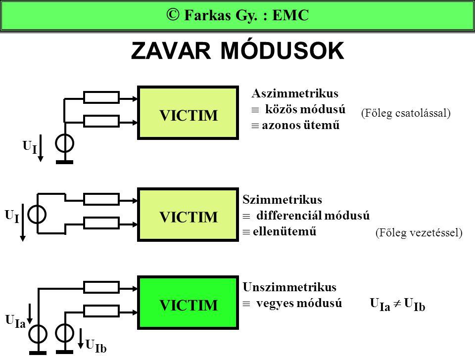ZAVAR MÓDUSOK © Farkas Gy. : EMC Farkas Gy. : EMC VICTIM VICTIM VICTIM