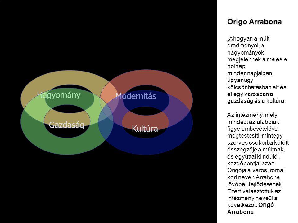Hagyomány Modernitás Gazdaság Kultúra Origo Arrabona