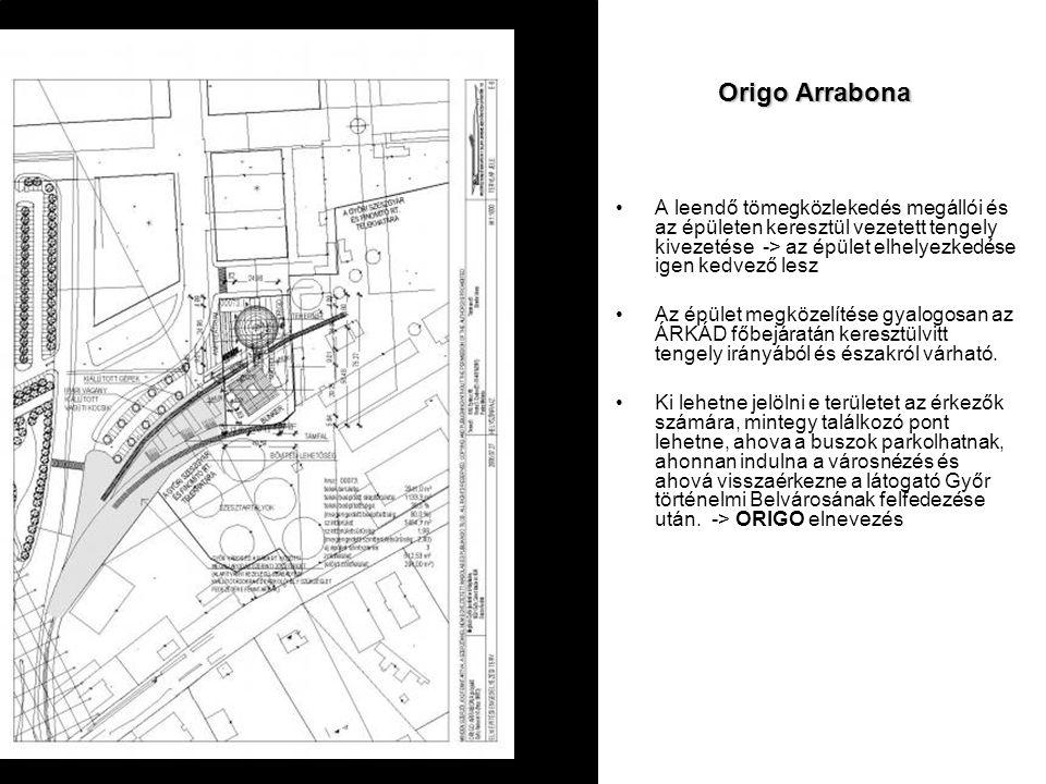 Origo Arrabona A leendő tömegközlekedés megállói és az épületen keresztül vezetett tengely kivezetése -> az épület elhelyezkedése igen kedvező lesz.