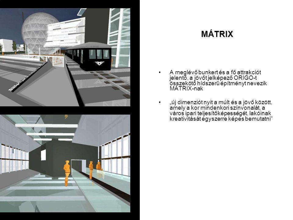 MÁTRIX A meglévő bunkert és a fő attrakciót jelentő, a jövőt jelképező ORIGO-t összekötő hídszerű építményt nevezik MÁTRIX-nak.