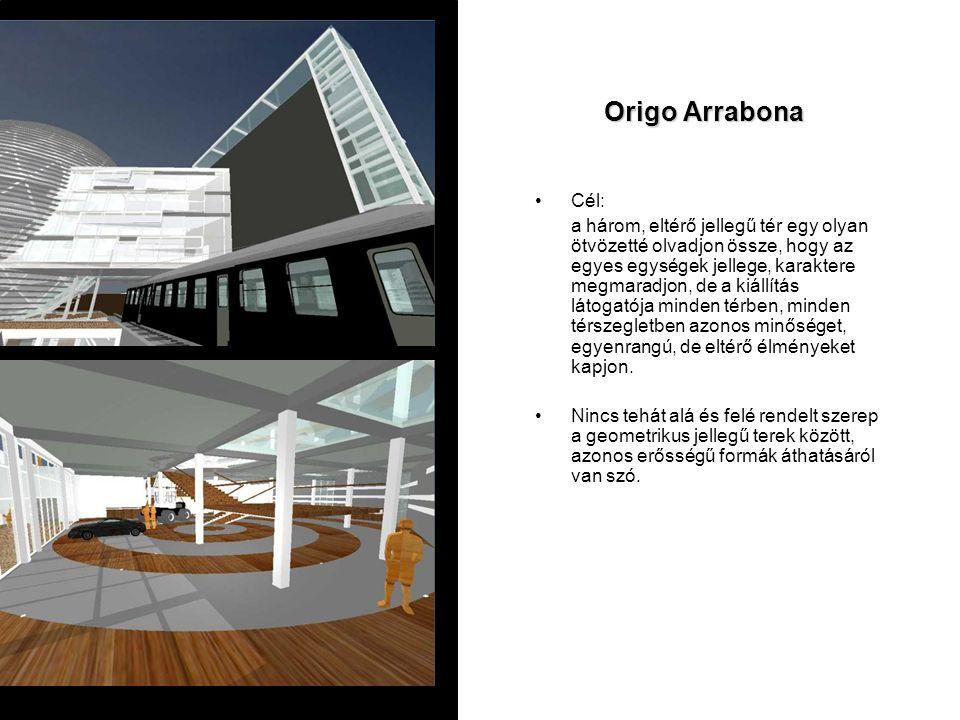Origo Arrabona Cél:
