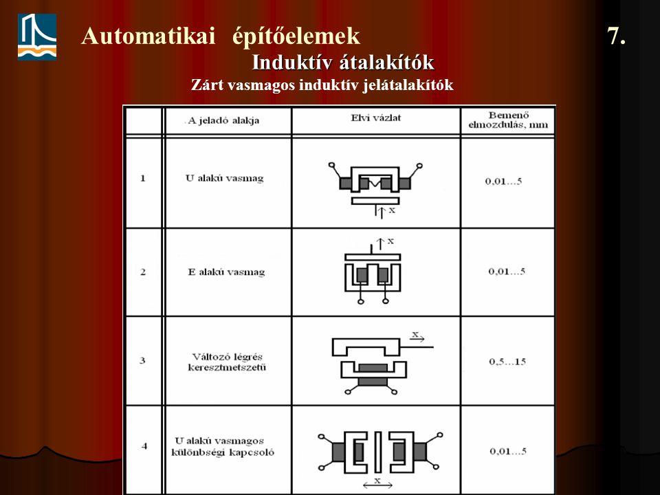 Automatikai építőelemek 7.