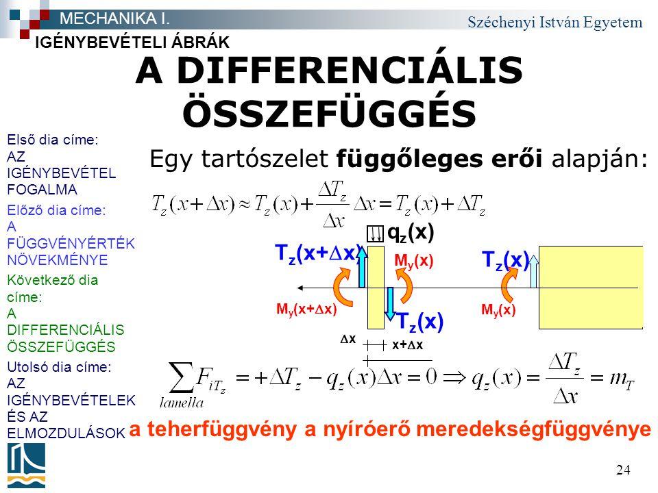 A DIFFERENCIÁLIS ÖSSZEFÜGGÉS