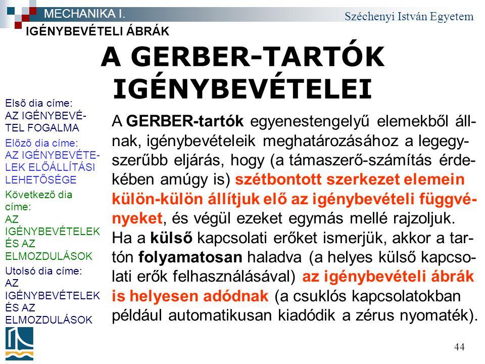 A GERBER-TARTÓK IGÉNYBEVÉTELEI