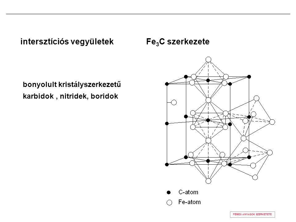 intersztíciós vegyületek Fe3C szerkezete