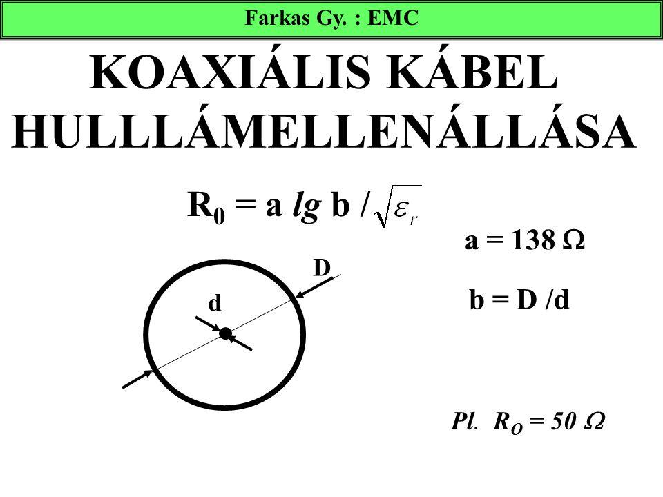 KOAXIÁLIS KÁBEL HULLLÁMELLENÁLLÁSA