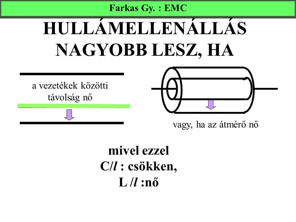 HULLÁMELLENÁLLÁS NAGYOBB LESZ, HA