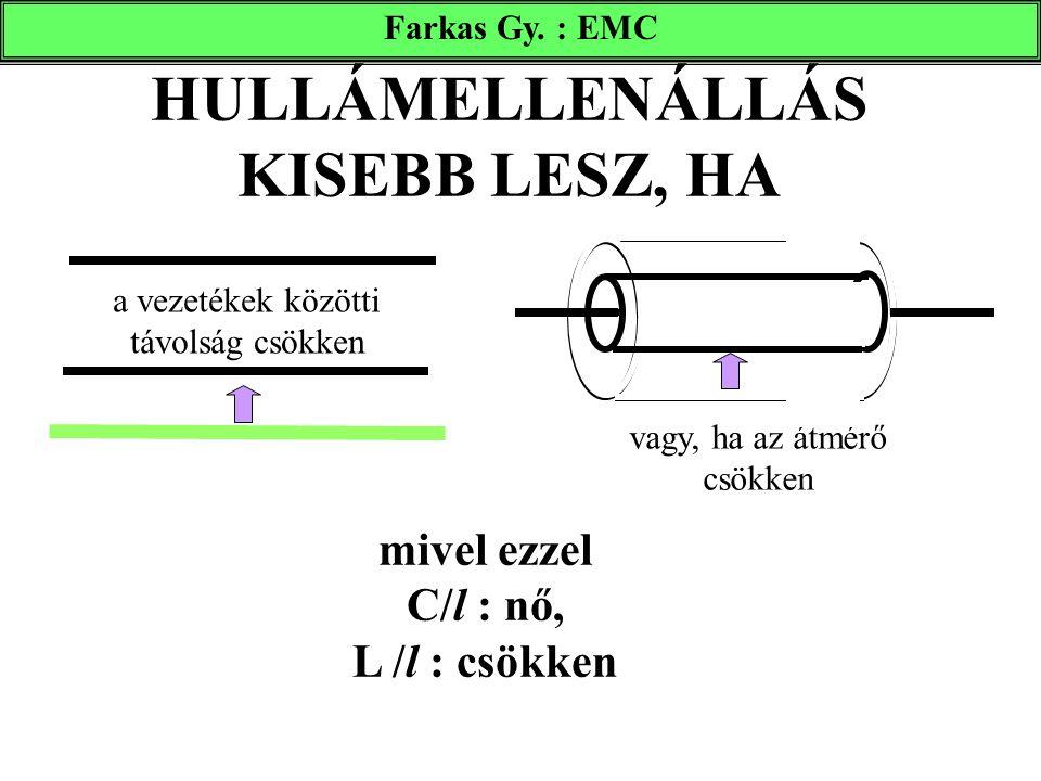 HULLÁMELLENÁLLÁS KISEBB LESZ, HA